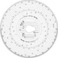 802094-Tachoscheiben-Standard-und-Automatik-125-km-h